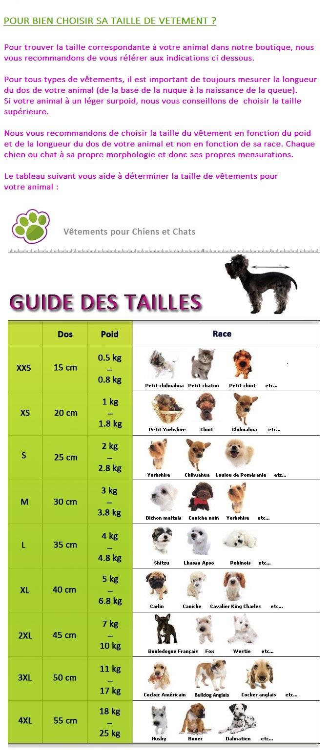 guide des tailles vêtements et t-shirt pour chien